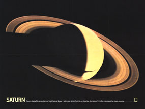 Saturn Map 1981