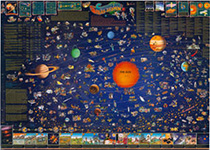 Dinos Illustrated Map of the Solar System